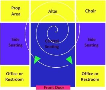 altar-right