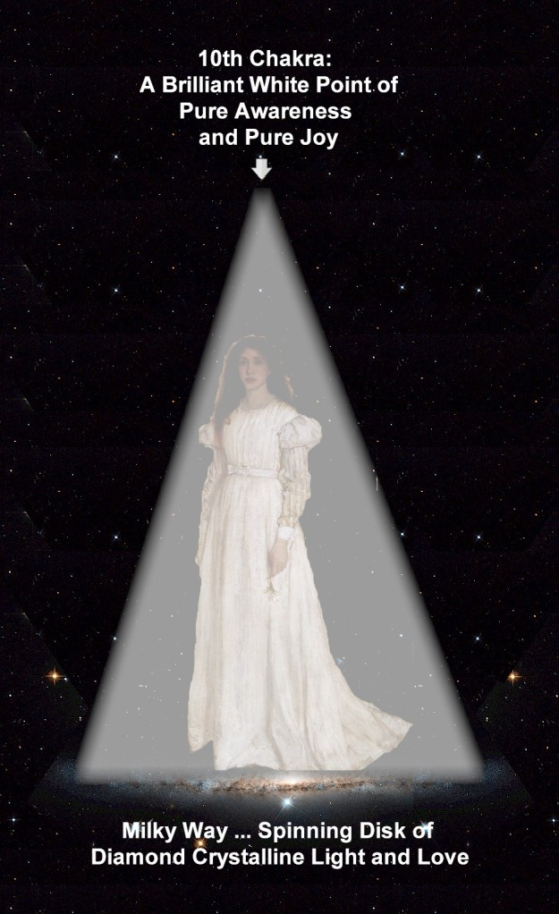 "Image: ""Visualization to Bring Awareness to the Space-Time Continuum,"" adapted and compiled by Alice B. Clagett, 8 July 2016, CC BY-SA 4.0 ... DESCRIPTION: Three-quarters view of a standing woman with long, brown hair, and wearing a long, white, long-sleeved dress. The woman is standing in a cone of white light that begins three feet above her head. Above the tip of the cone is a short arrow pointing downwards. Above the arrow are the words: '10th Chakra: A Brilliant White Point of Pure Awareness and Pure Joy'. The background of the image is a black sky with pinprick lights representing stars in it. Beneath the woman's feet are the words: 'Milky Way ... Spinning Disk of Diamond Crystalline Light and Love ... CREDITS: The woman in the image is adapted from James Whistler's painting ""Symphony in White No 1 (The White Girl),"" from https://commons.wikimedia.org/wiki/File:Whistler_James_Symphony_in_White_no_1_(The_White_Girl)_1862.jpg ... public domain. The white arrow above the White Girl's head is adapted from an icon from the GNOME-icon-theme, by GNOME icon artists, from https://commons.wikimedia.org/wiki/File:White_arrow.svg ... Creative Commons Attribution-Share Alike 3.0 Unported license. Imagine that the galaxy beneath the woman is our Milky Way ... though in truth the particular galaxy shown is spiral galaxy ESO 121-6, author ESA/Hubble & NASA ... from https://commons.wikimedia.org/wiki/File:A_side-on_spiral_streak.jpg ... public domain"