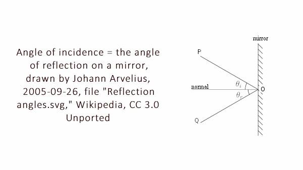 angles-svg