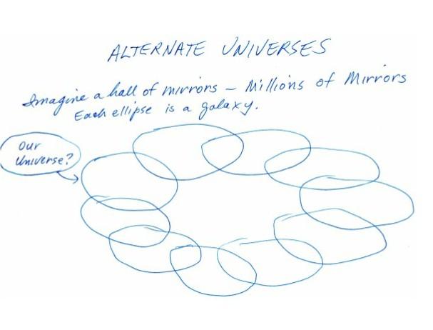 alternate-universes