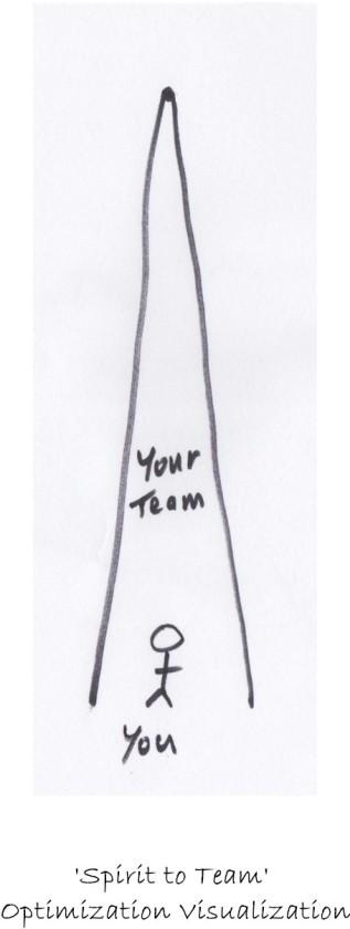 spirit-to-team