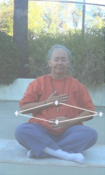 "Image: ""Central Diamond Mudra 2: Smoothes and Stabilizes Vital Energy and Heart Energy for Restful Sleep,"" by Alice B. Clagett, 26 December 2018, CC BY-SA 4.0, from ""Awakening with Planet Earth,"" https://awakeningwithplanetearth.com … DESCRIPTION: Shows the author sitting crosslegged, with both hands, palms down, on torso. The left palm is on the abdomen, and the right palm is on the heart. There is an outline in white of a diamond shape, wider than it is tall, with tiny white diamonds at the corners of the larger diamond shape. The tiny diamonds are just outside both bent elbows and at the centers of both hands. Although a pose is shown of sitting crosslegged, it would be best to use the mudra while lying on the back in 'corpse pose' ... PURPOSE: Smoothes and stabilizes vital energy and heart energy for restful sleep."